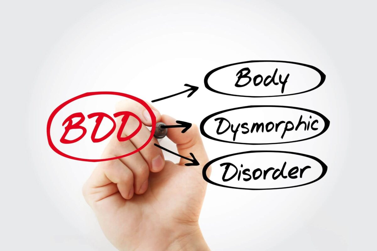 What is Body Dysmorphic Disorder